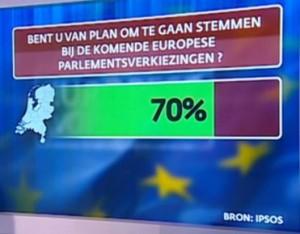 Still Nieuwsuur - Europees onbehagen